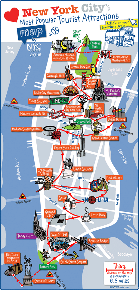 attractions de New York